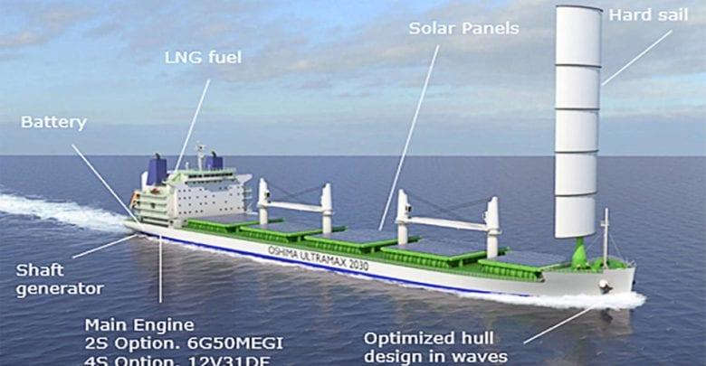 DNV GL, Oshima Shipbuilding Team Up on Low-Emission Bulker Designs