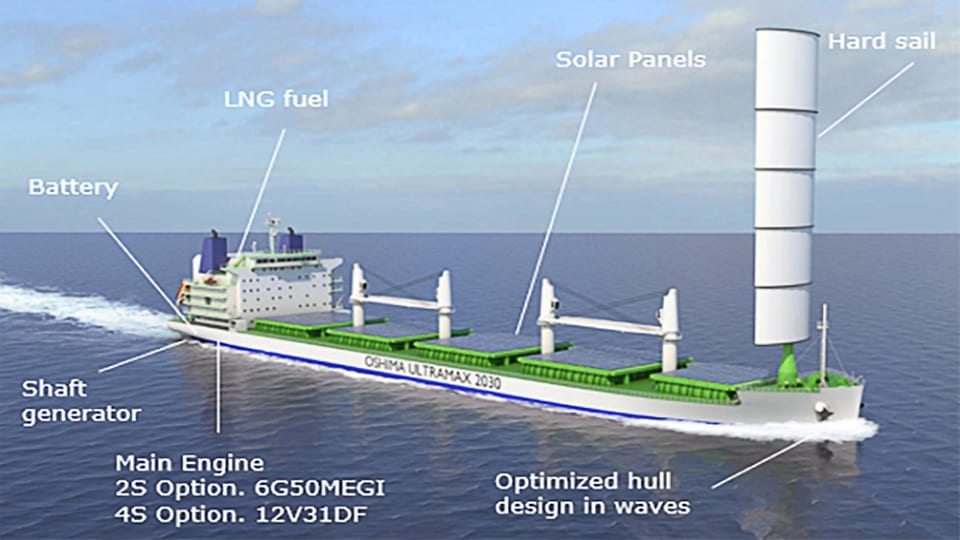 DNV GL, Oshima Shipbuilding Team Up on Low-Emission Bulker Designs