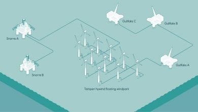 Photo of Norway Approves Floating Wind Farm to Power Equinor Oil and Gas Platforms