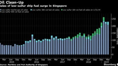 A Fleet of Tankers Is Hoarding Oil for a Gathering Storm